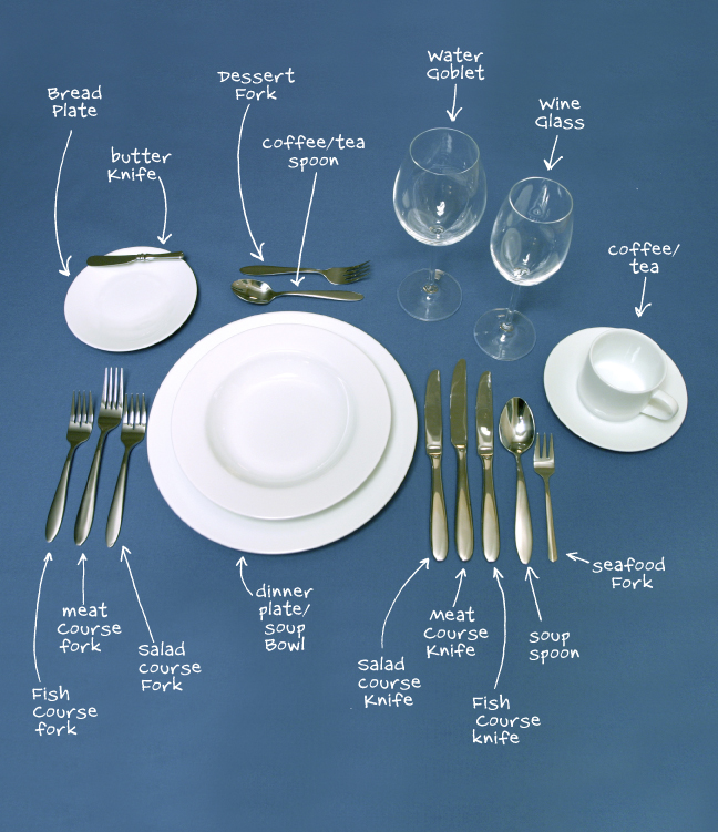 The Top Ten Etiquette Tips For Business Dinner Or Interview