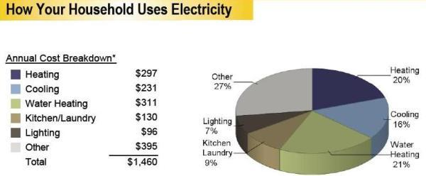 home-energy-usage2